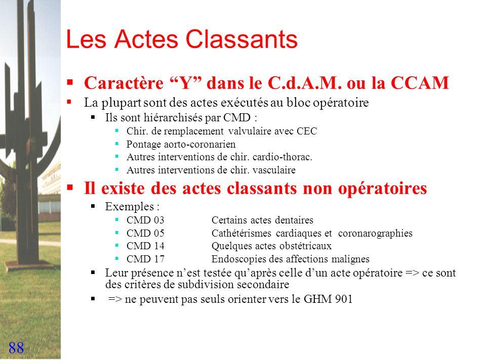 88 Les Actes Classants Caractère Y dans le C.d.A.M. ou la CCAM La plupart sont des actes exécutés au bloc opératoire Ils sont hiérarchisés par CMD : C