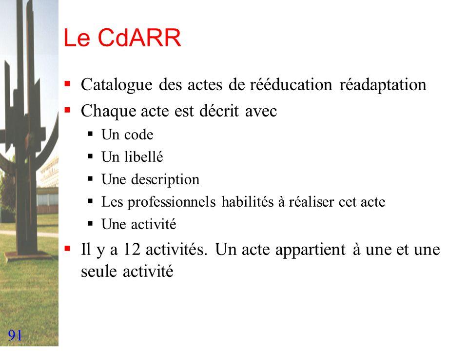 91 Le CdARR Catalogue des actes de rééducation réadaptation Chaque acte est décrit avec Un code Un libellé Une description Les professionnels habilité