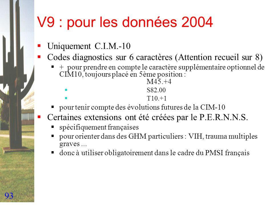 93 V9 : pour les données 2004 Uniquement C.I.M.-10 Codes diagnostics sur 6 caractères (Attention recueil sur 8) + pour prendre en compte le caractère