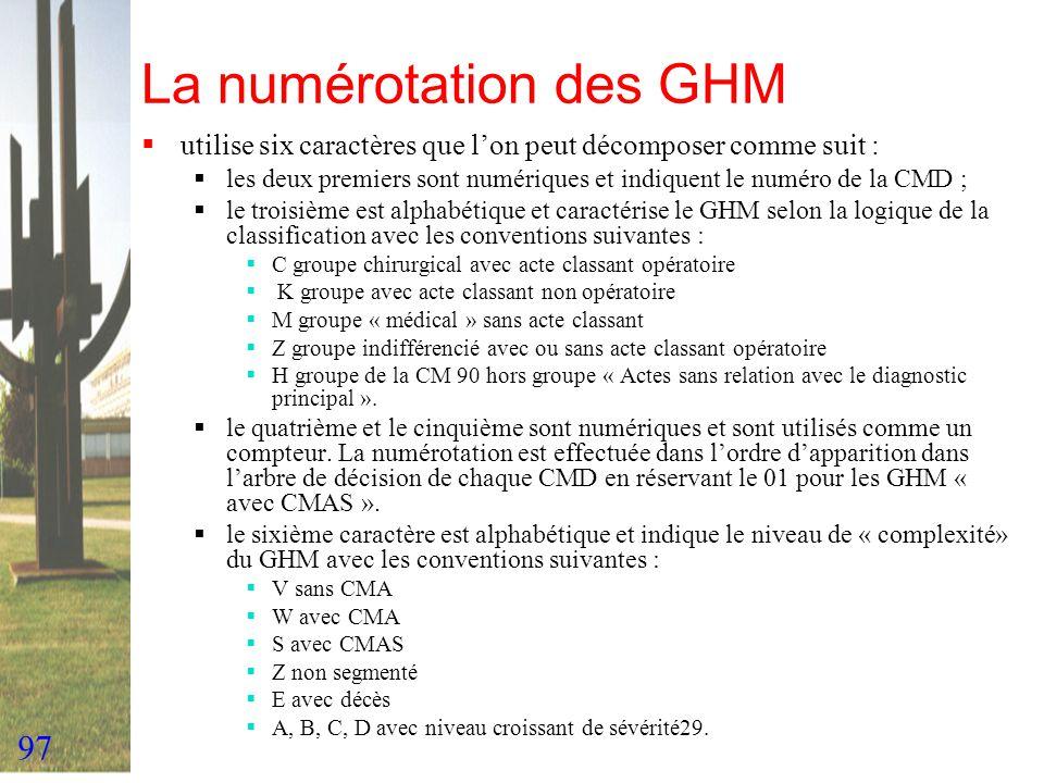 97 La numérotation des GHM utilise six caractères que lon peut décomposer comme suit : les deux premiers sont numériques et indiquent le numéro de la