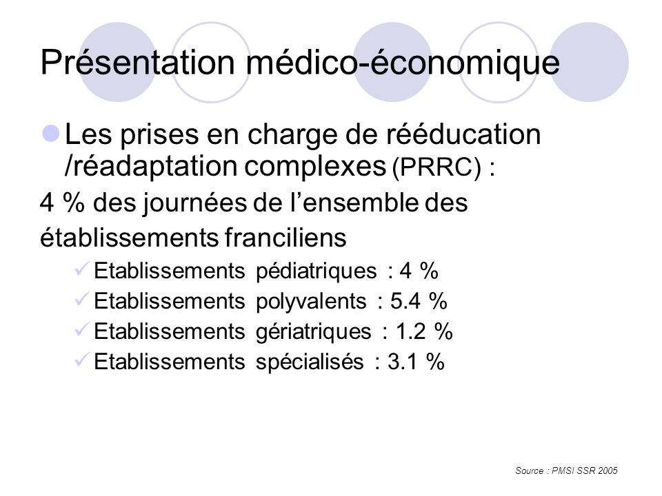 Les prises en charge de rééducation /réadaptation complexes (PRRC) : 4 % des journées de lensemble des établissements franciliens Etablissements pédiatriques : 4 % Etablissements polyvalents : 5.4 % Etablissements gériatriques : 1.2 % Etablissements spécialisés : 3.1 % Présentation médico-économique Source : PMSI SSR 2005