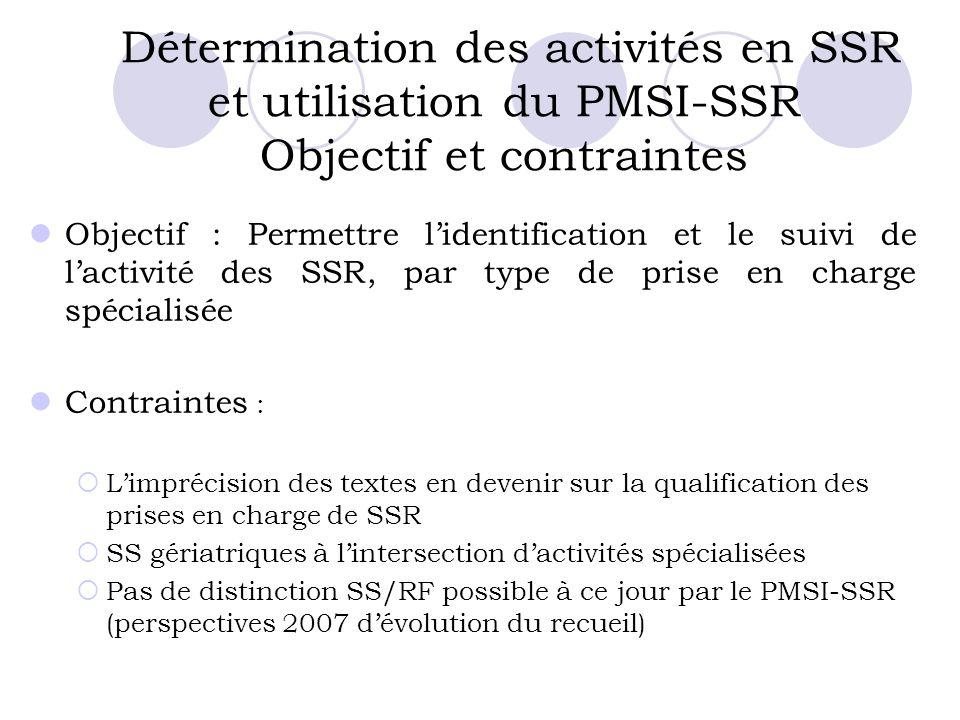 Détermination des activités en SSR et utilisation du PMSI-SSR Objectif et contraintes Objectif : Permettre lidentification et le suivi de lactivité des SSR, par type de prise en charge spécialisée Contraintes : Limprécision des textes en devenir sur la qualification des prises en charge de SSR SS gériatriques à lintersection dactivités spécialisées Pas de distinction SS/RF possible à ce jour par le PMSI-SSR (perspectives 2007 dévolution du recueil)