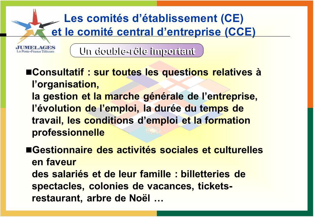 Les comités détablissement (CE) et le comité central dentreprise (CCE) Un double-rôle important Consultatif : sur toutes les questions relatives à lor