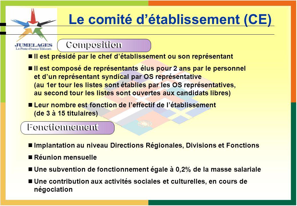 Le comité détablissement (CE) Composition Il est présidé par le chef détablissement ou son représentant Il est composé de représentants élus pour 2 an