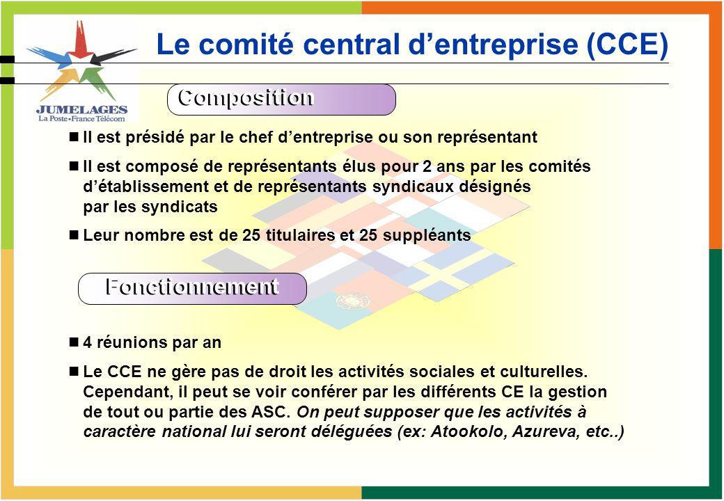 Le comité central dentreprise (CCE) Composition Il est présidé par le chef dentreprise ou son représentant Il est composé de représentants élus pour 2