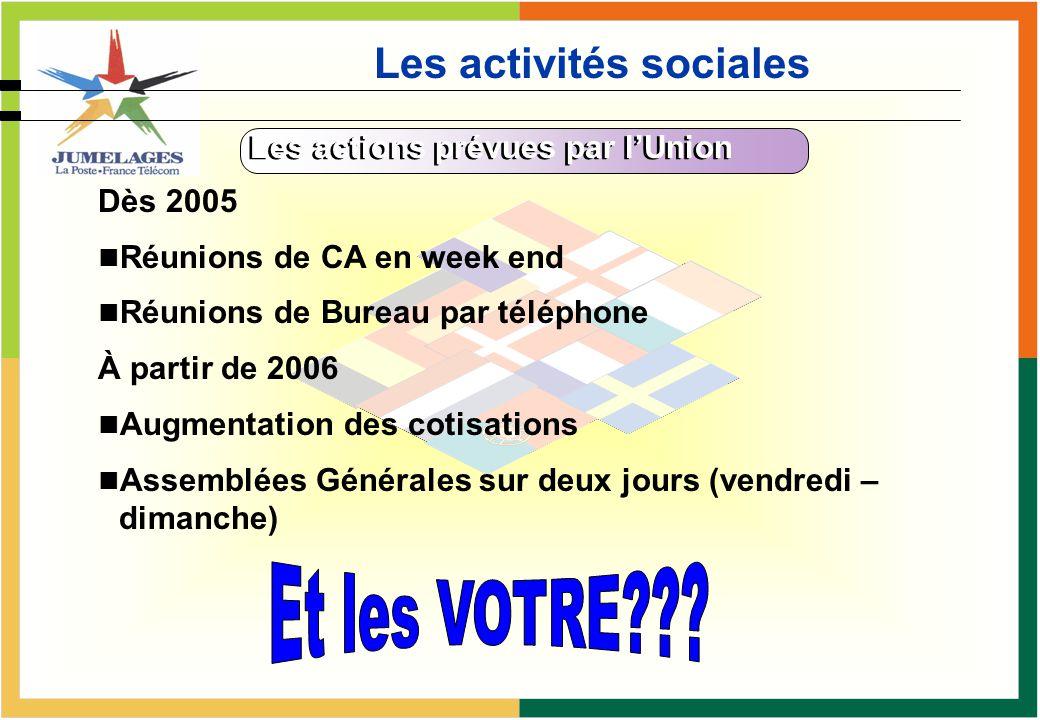 Les activités sociales Les actions prévues par lUnion Dès 2005 Réunions de CA en week end Réunions de Bureau par téléphone À partir de 2006 Augmentati