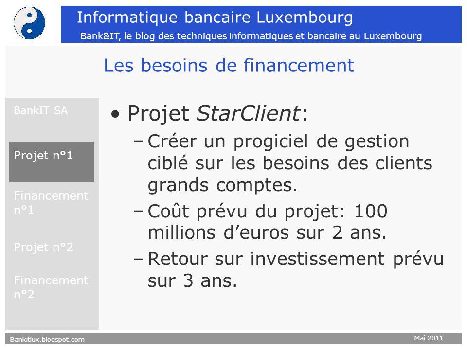 Bankitlux.blogspot.com Mai 2011 Informatique bancaire Luxembourg Bank&IT, le blog des techniques informatiques et bancaire au Luxembourg Les besoins d