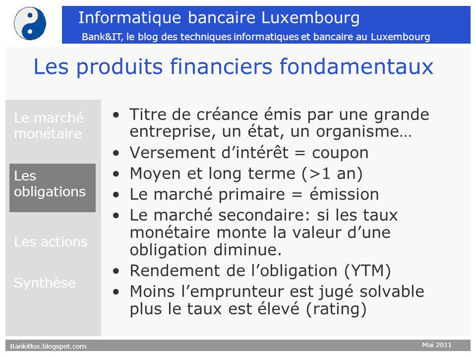 Bankitlux.blogspot.com Mai 2011 Informatique bancaire Luxembourg Bank&IT, le blog des techniques informatiques et bancaire au Luxembourg Les produits