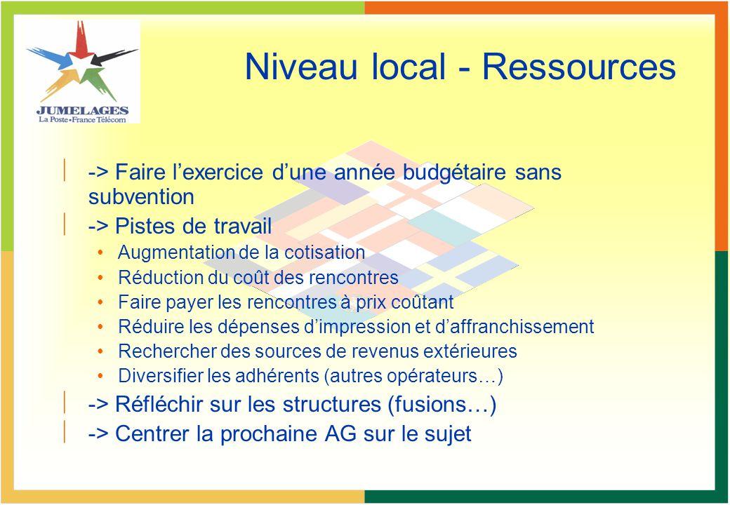 Niveau local - Ressources ç-> Faire lexercice dune année budgétaire sans subvention ç-> Pistes de travail Augmentation de la cotisation Réduction du c