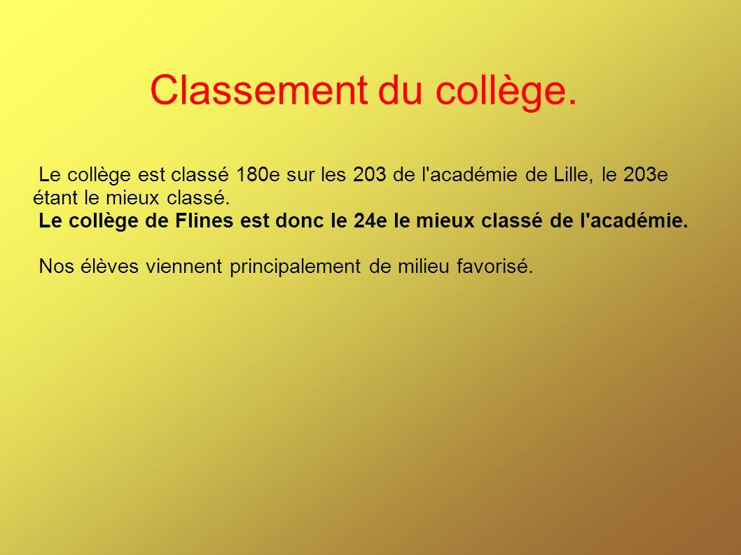 Classement du collège. Le collège est classé 180e sur les 203 de l'académie de Lille, le 203e étant le mieux classé. Le collège de Flines est donc le