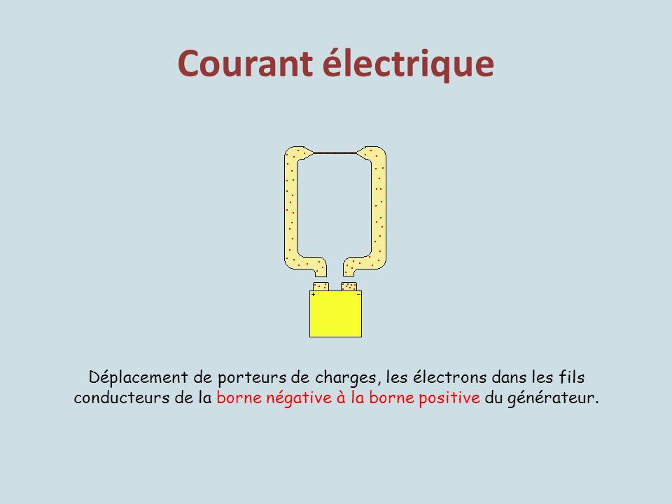 Courant électrique Déplacement de porteurs de charges, les électrons dans les fils conducteurs de la borne négative à la borne positive du générateur.
