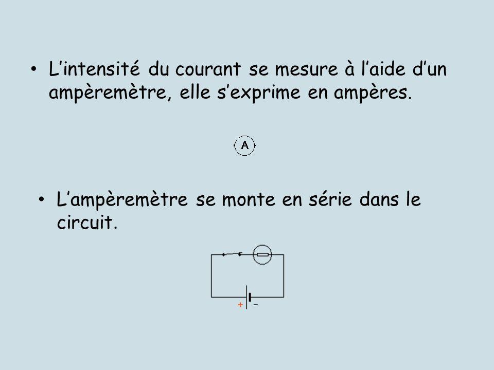 Lintensité du courant se mesure à laide dun ampèremètre, elle sexprime en ampères. Lampèremètre se monte en série dans le circuit.