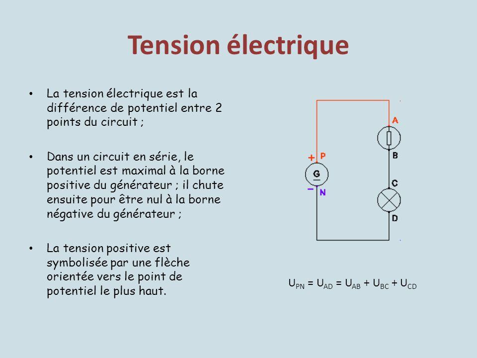 Tension électrique La tension électrique est la différence de potentiel entre 2 points du circuit ; Dans un circuit en série, le potentiel est maximal