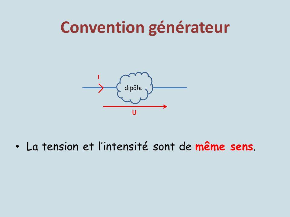 Convention générateur La tension et lintensité sont de même sens. dipôle U I