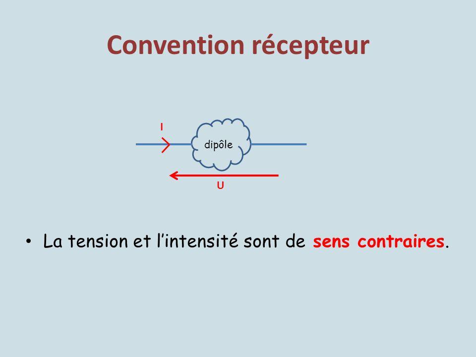 Convention récepteur La tension et lintensité sont de sens contraires. dipôle U I