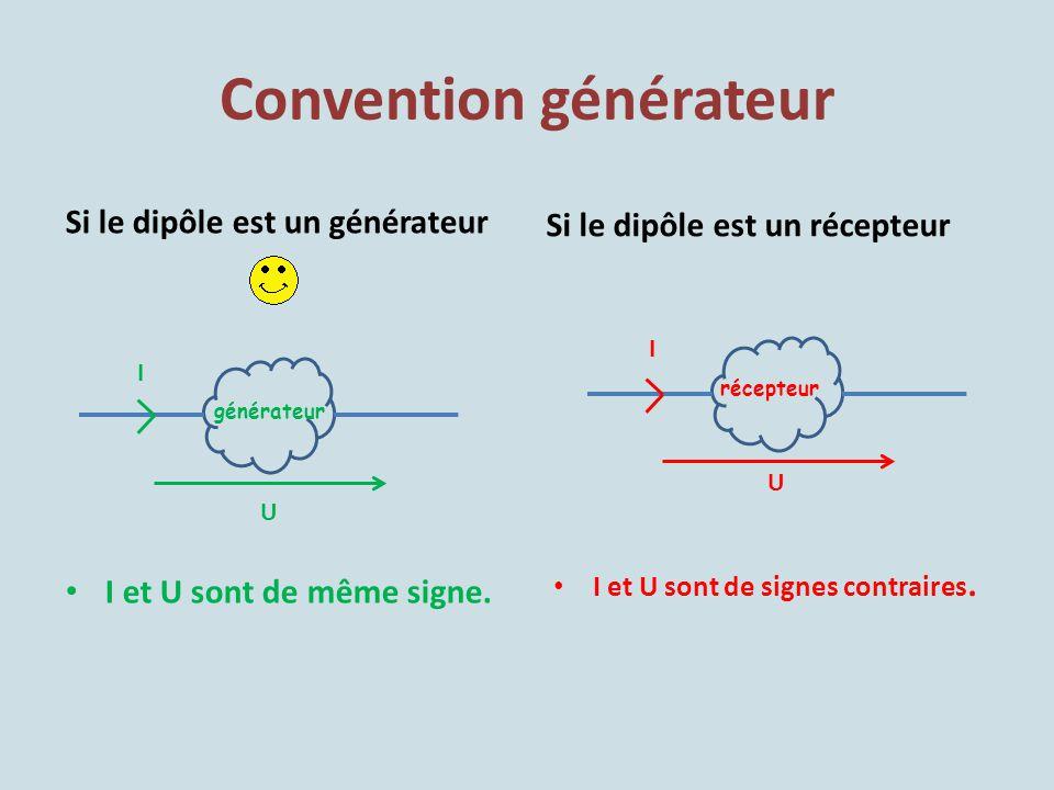 Convention générateur Si le dipôle est un générateur I et U sont de même signe. Si le dipôle est un récepteur générateur I U I et U sont de signes con