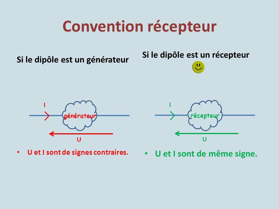 Convention récepteur U et I sont de signes contraires. Si le dipôle est un récepteur U et I sont de même signe. générateur U I récepteur U I Si le dip