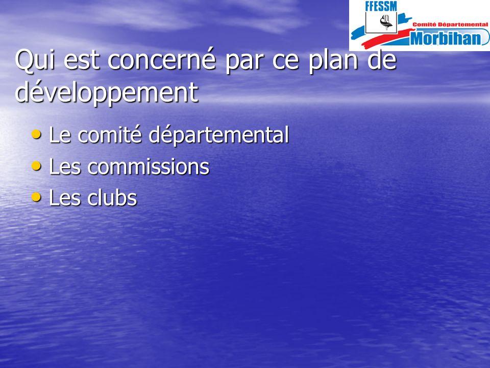 Qui est concerné par ce plan de développement Le comité départemental Le comité départemental Les commissions Les commissions Les clubs Les clubs
