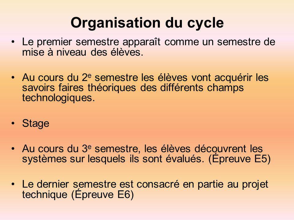 Organisation du cycle Le premier semestre apparaît comme un semestre de mise à niveau des élèves. Au cours du 2 e semestre les élèves vont acquérir le
