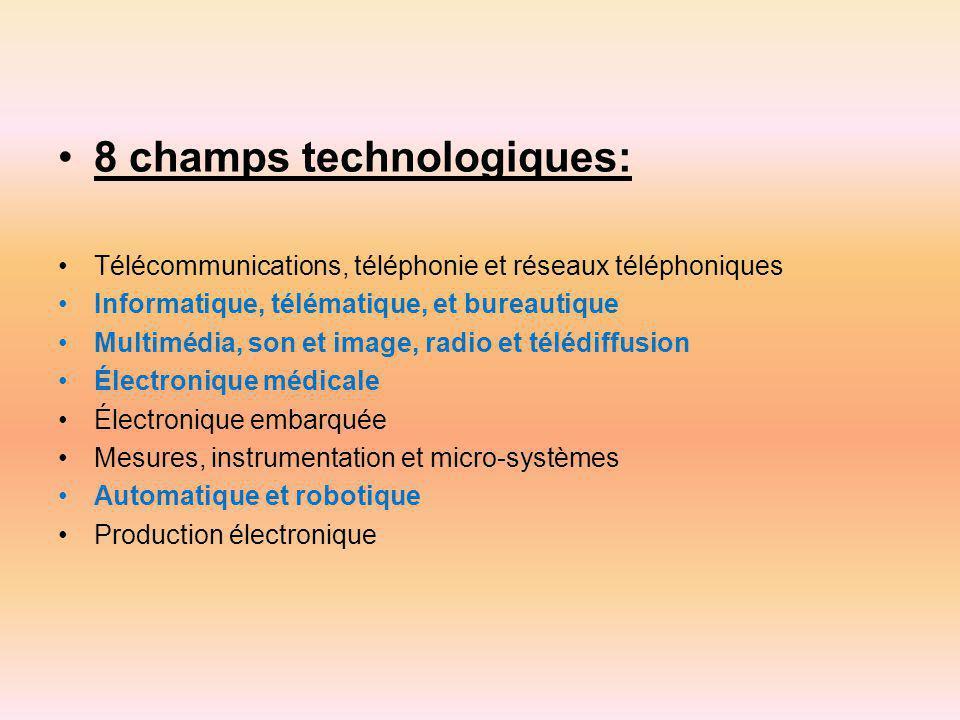 8 champs technologiques: Télécommunications, téléphonie et réseaux téléphoniques Informatique, télématique, et bureautique Multimédia, son et image, r