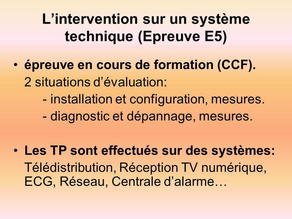 Lintervention sur un système technique (Epreuve E5) épreuve en cours de formation (CCF). 2 situations dévaluation: - installation et configuration, me