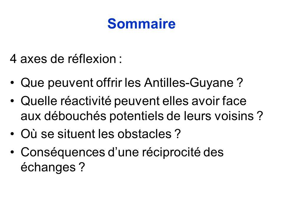 Sommaire 4 axes de réflexion : Que peuvent offrir les Antilles-Guyane ? Quelle réactivité peuvent elles avoir face aux débouchés potentiels de leurs v