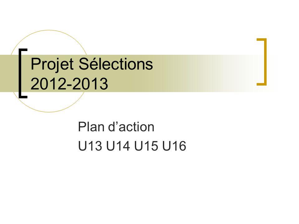 Projet Sélections 2012-2013 Plan daction U13 U14 U15 U16