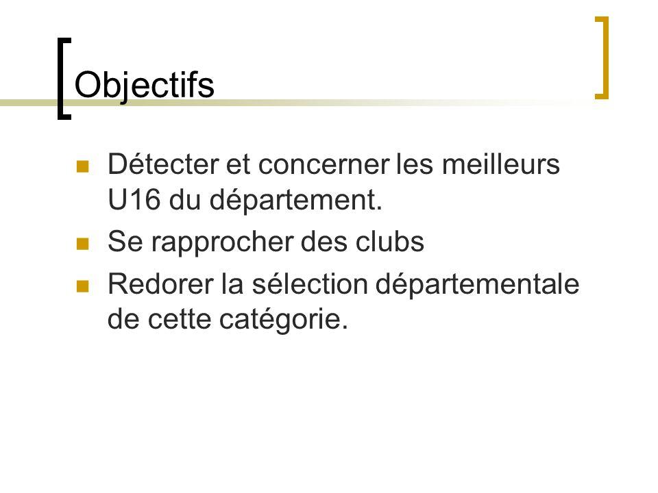 Objectifs Détecter et concerner les meilleurs U16 du département.
