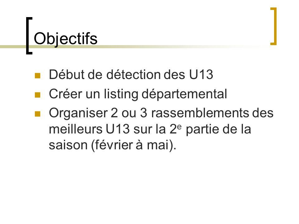 Objectifs Début de détection des U13 Créer un listing départemental Organiser 2 ou 3 rassemblements des meilleurs U13 sur la 2 e partie de la saison (février à mai).