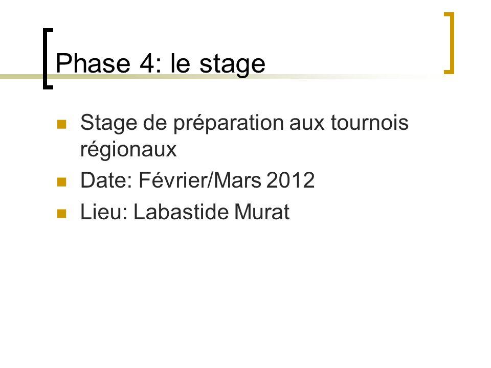 Phase 4: le stage Stage de préparation aux tournois régionaux Date: Février/Mars 2012 Lieu: Labastide Murat