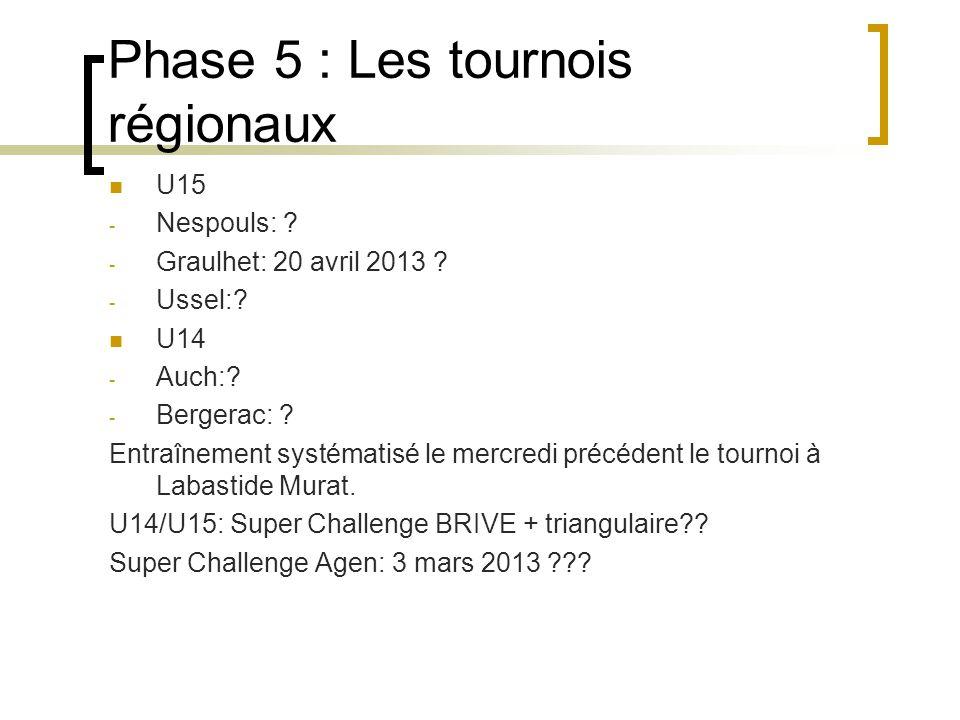Phase 5 : Les tournois régionaux U15 - Nespouls: .
