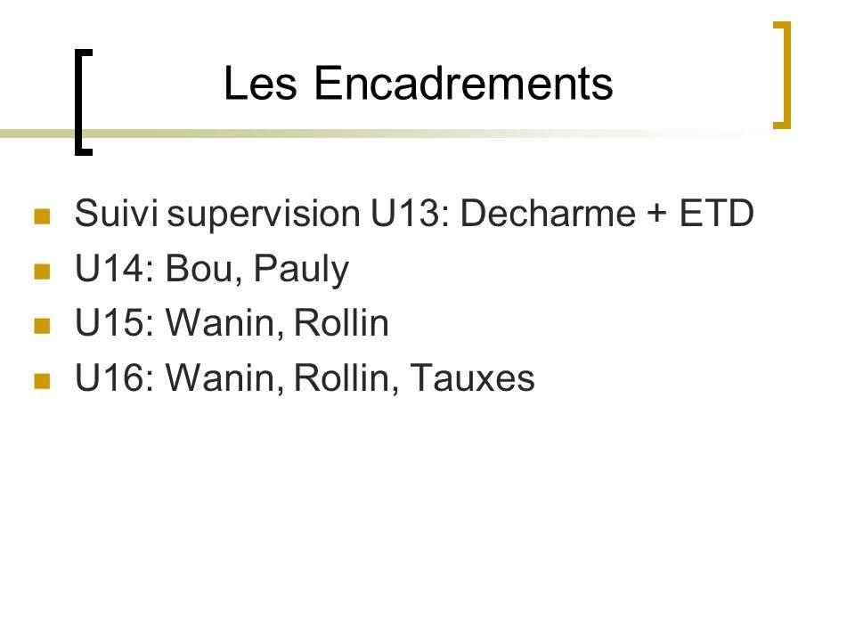 Les Encadrements Suivi supervision U13: Decharme + ETD U14: Bou, Pauly U15: Wanin, Rollin U16: Wanin, Rollin, Tauxes