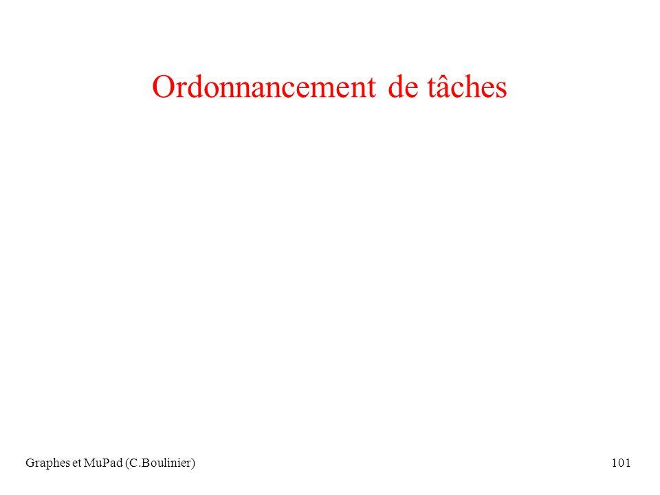 Graphes et MuPad (C.Boulinier)101 Ordonnancement de tâches