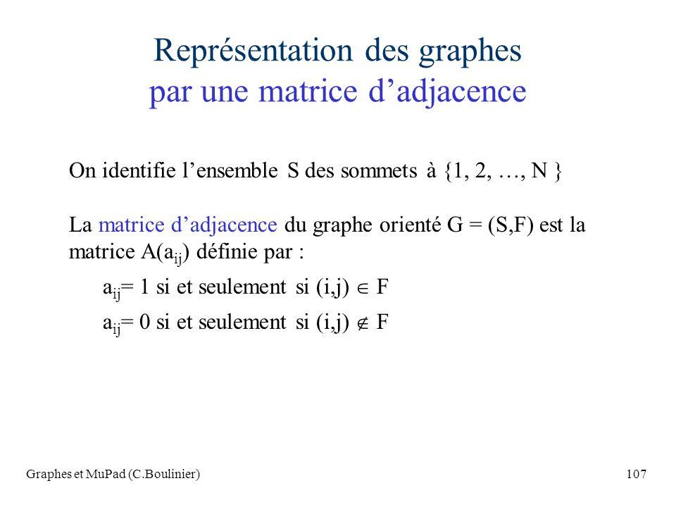 Graphes et MuPad (C.Boulinier)107 Représentation des graphes par une matrice dadjacence On identifie lensemble S des sommets à {1, 2, …, N } La matric