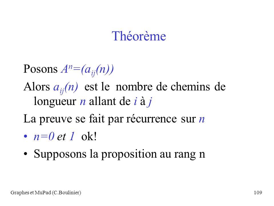 Graphes et MuPad (C.Boulinier)109 Théorème Posons A n =(a ij (n)) Alors a ij (n) est le nombre de chemins de longueur n allant de i à j La preuve se f