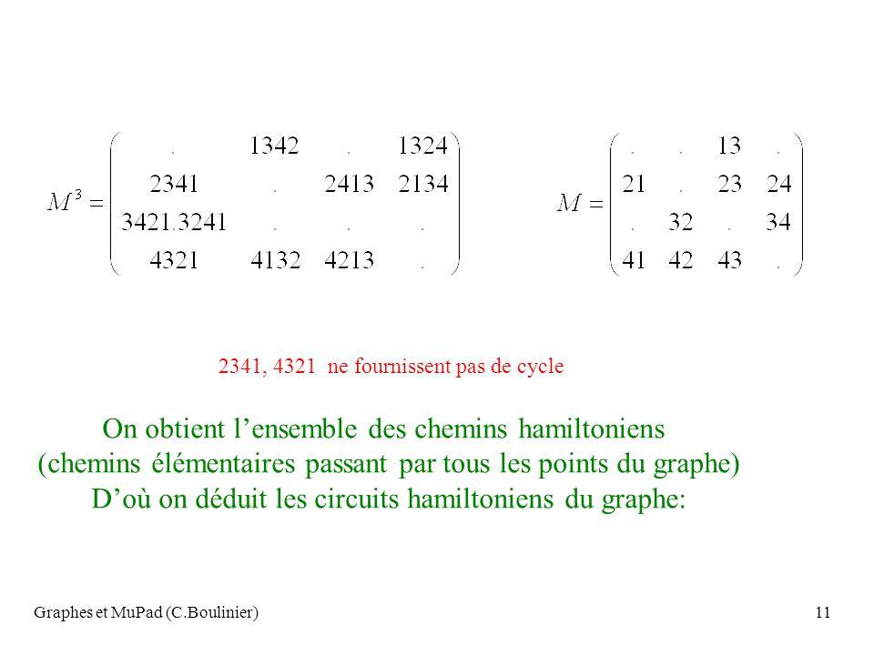 Graphes et MuPad (C.Boulinier)11 On obtient lensemble des chemins hamiltoniens (chemins élémentaires passant par tous les points du graphe) Doù on déd