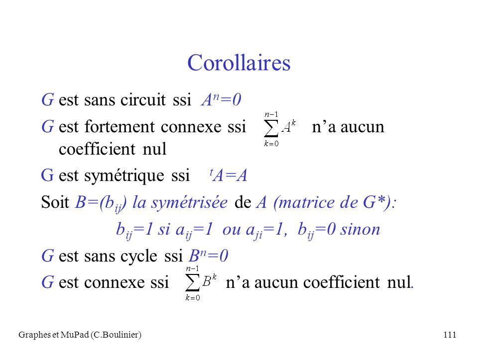 Graphes et MuPad (C.Boulinier)111 Corollaires G est sans circuit ssi A n =0 G est fortement connexe ssi na aucun coefficient nul G est symétrique ssi