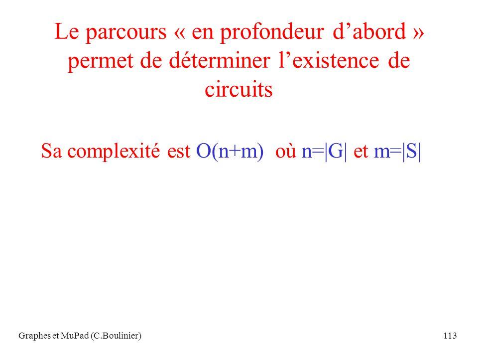 Graphes et MuPad (C.Boulinier)113 Le parcours « en profondeur dabord » permet de déterminer lexistence de circuits Sa complexité est O(n+m) où n=|G| e