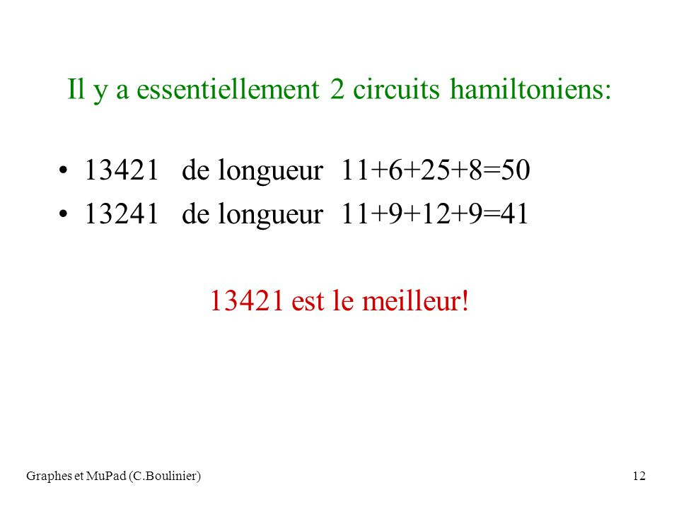 Graphes et MuPad (C.Boulinier)12 Il y a essentiellement 2 circuits hamiltoniens: 13421 de longueur 11+6+25+8=50 13241 de longueur 11+9+12+9=41 13421 e