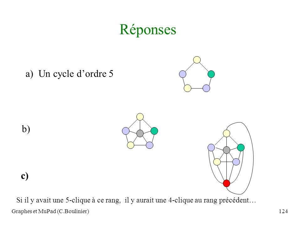 Graphes et MuPad (C.Boulinier)124 Réponses a) Un cycle dordre 5 b) c) Si il y avait une 5-clique à ce rang, il y aurait une 4-clique au rang précédent
