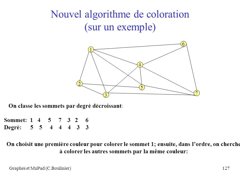 Graphes et MuPad (C.Boulinier)127 Nouvel algorithme de coloration (sur un exemple) On classe les sommets par degré décroissant : Sommet: 1 4 5 7 3 2 6