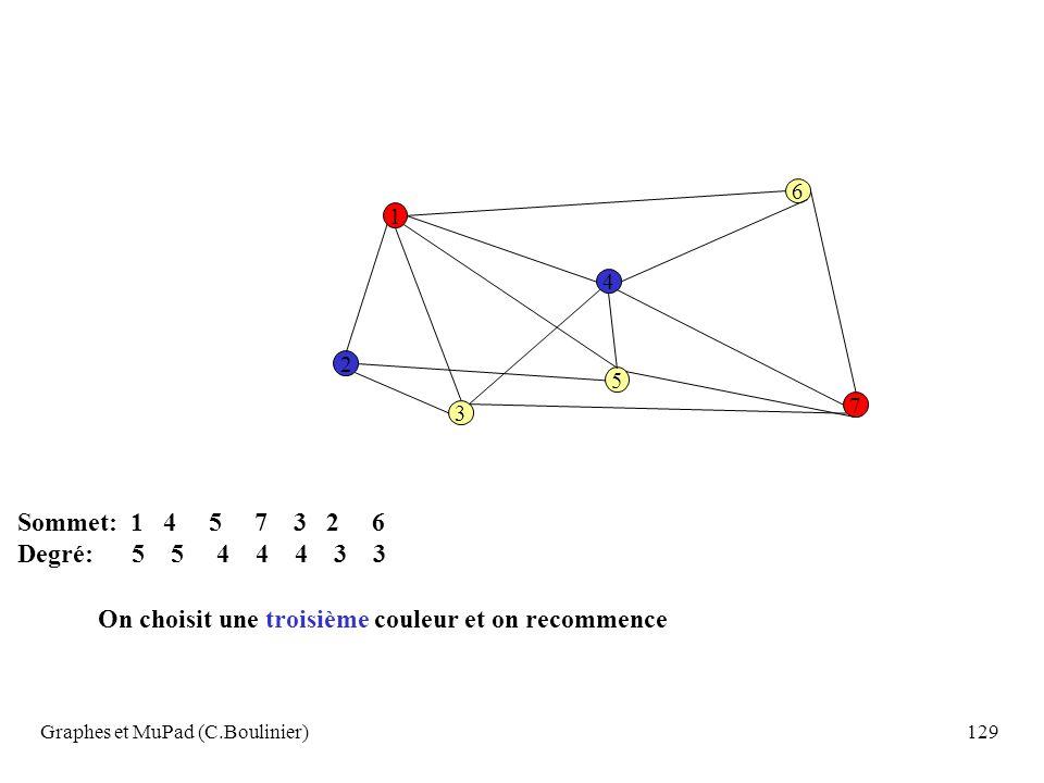 Graphes et MuPad (C.Boulinier)129 1 6 7 4 2 3 5 Sommet: 1 4 5 7 3 2 6 Degré: 5 5 4 4 4 3 3 On choisit une troisième couleur et on recommence