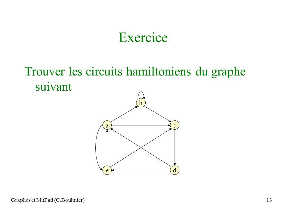 Graphes et MuPad (C.Boulinier)13 Exercice Trouver les circuits hamiltoniens du graphe suivant b ac ed
