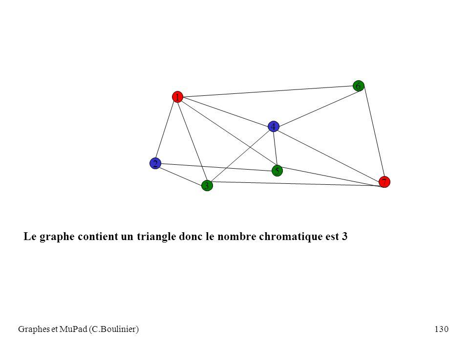 Graphes et MuPad (C.Boulinier)130 Le graphe contient un triangle donc le nombre chromatique est 3 1 6 7 4 2 3 5