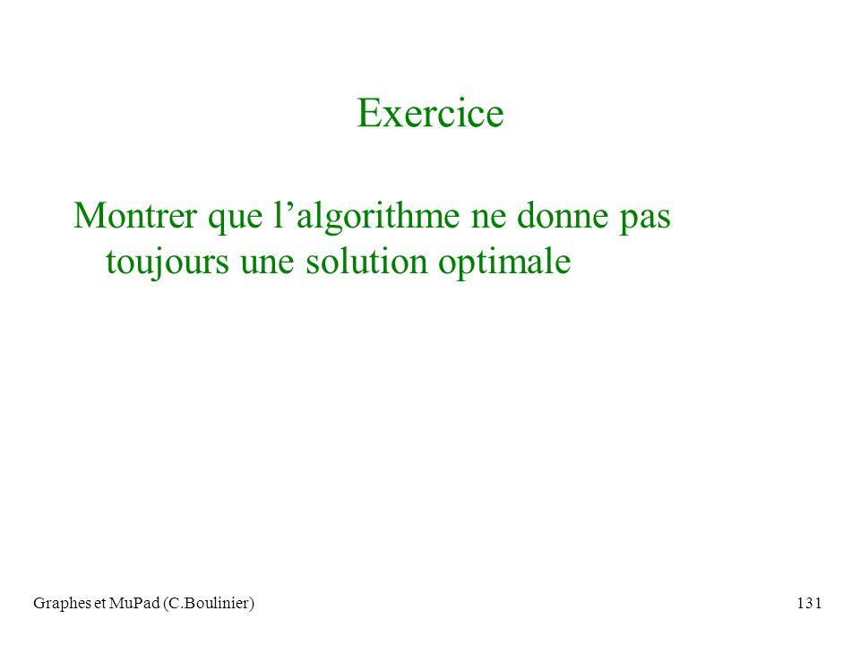 Graphes et MuPad (C.Boulinier)131 Exercice Montrer que lalgorithme ne donne pas toujours une solution optimale