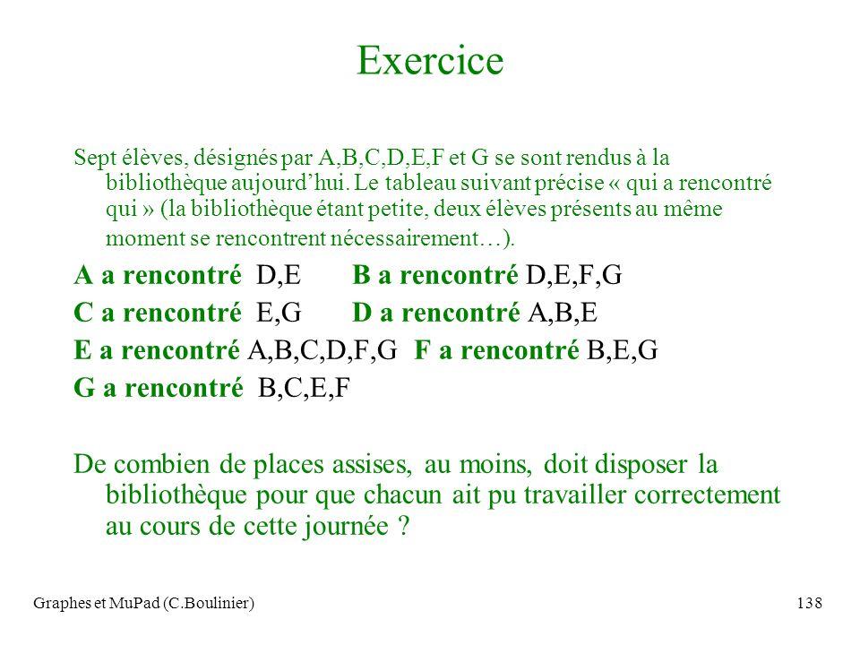 Graphes et MuPad (C.Boulinier)138 Exercice Sept élèves, désignés par A,B,C,D,E,F et G se sont rendus à la bibliothèque aujourdhui. Le tableau suivant