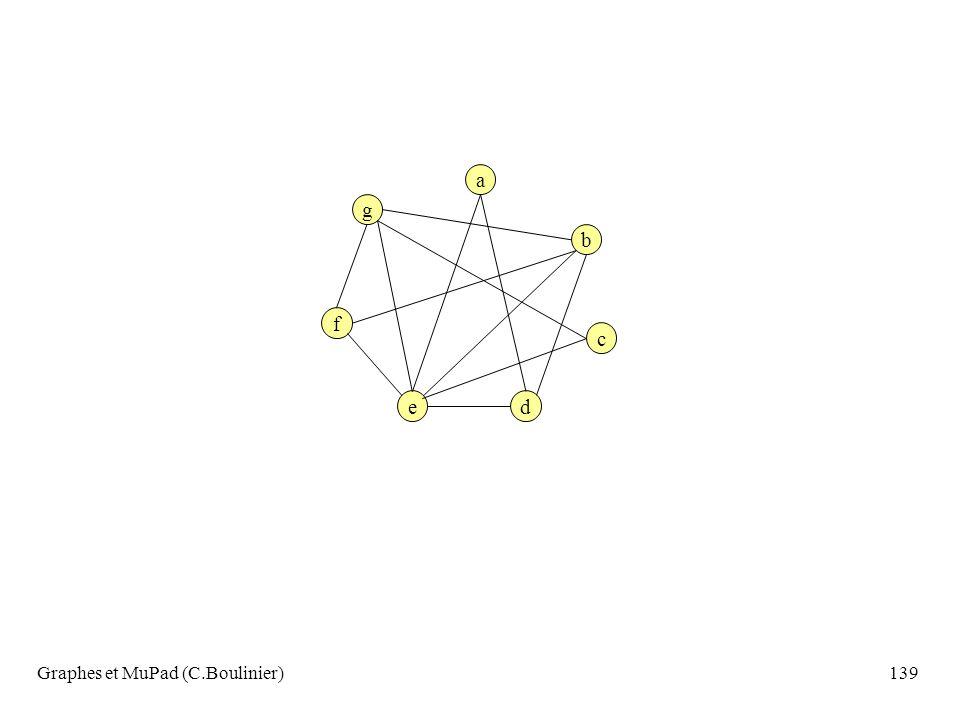 Graphes et MuPad (C.Boulinier)139 g a b f e c d