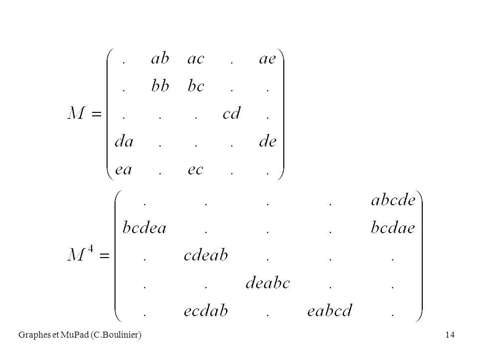Graphes et MuPad (C.Boulinier)14