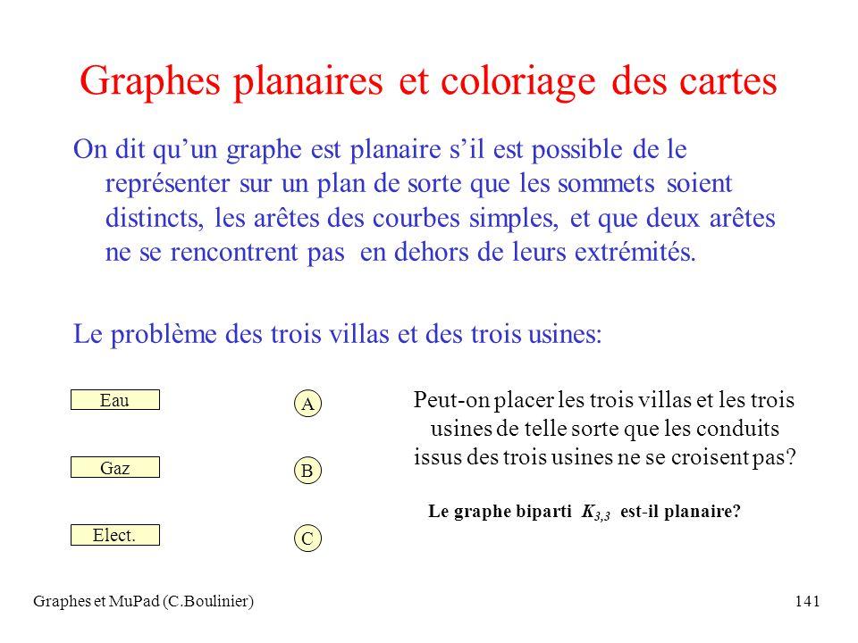 Graphes et MuPad (C.Boulinier)141 Graphes planaires et coloriage des cartes On dit quun graphe est planaire sil est possible de le représenter sur un