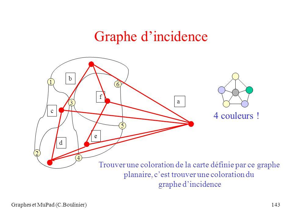 Graphes et MuPad (C.Boulinier)143 Graphe dincidence 3 1 4 6 2 5 b c d e f a Trouver une coloration de la carte définie par ce graphe planaire, cest tr